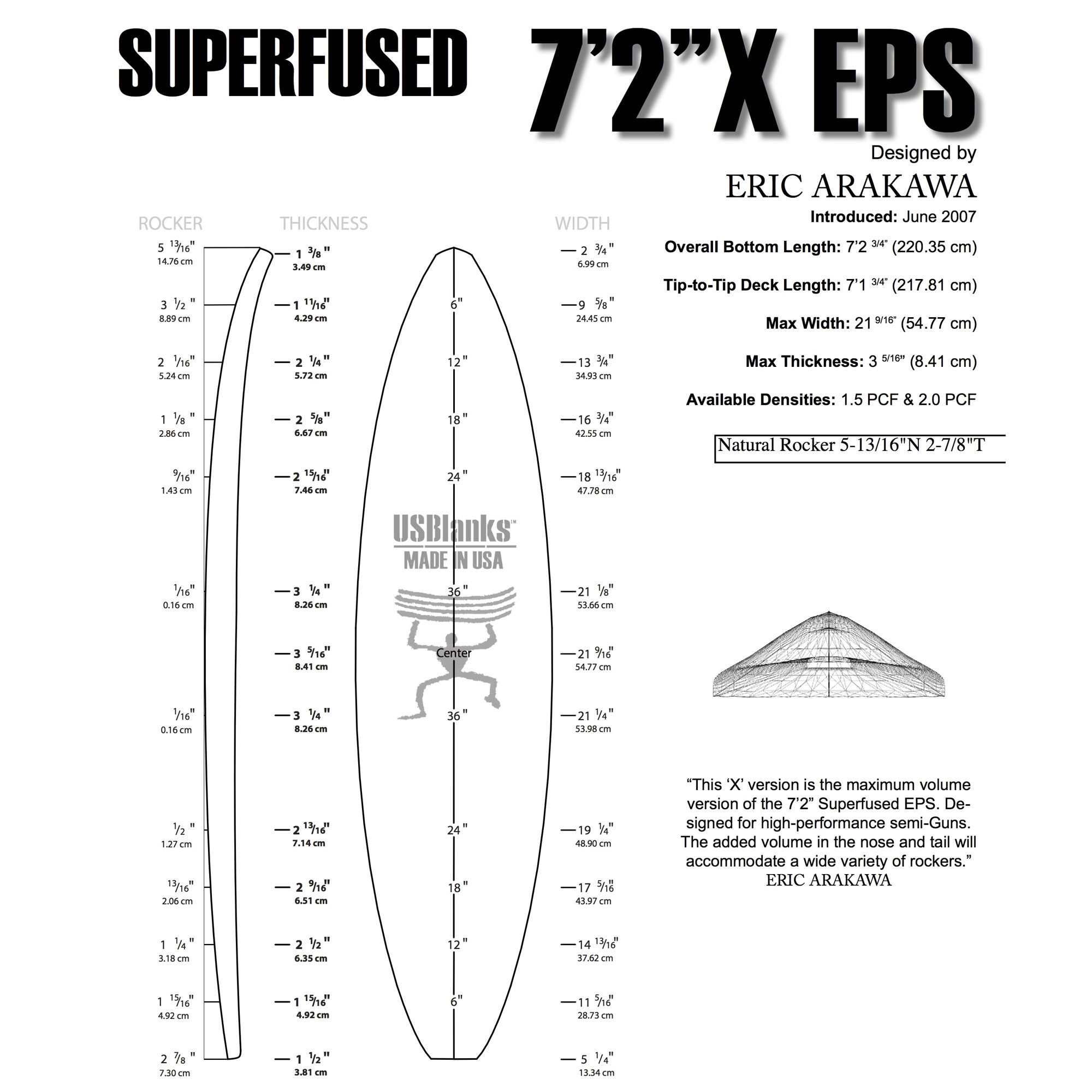 us blanks eric arakawa 702x eps thick blank with a 4 mm ply stringer.